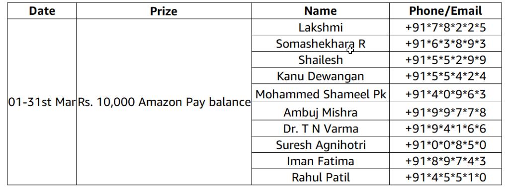 Amazon Saheli Quiz Winners - March 2020