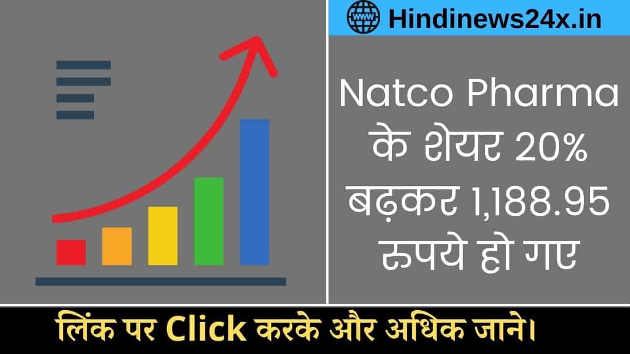 Natco Pharma surges 20%
